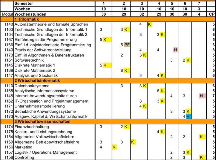 Fricke WINF Studium Wirtschaftsinformatik